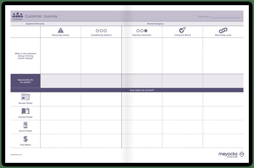 Customer Journey Media Planning