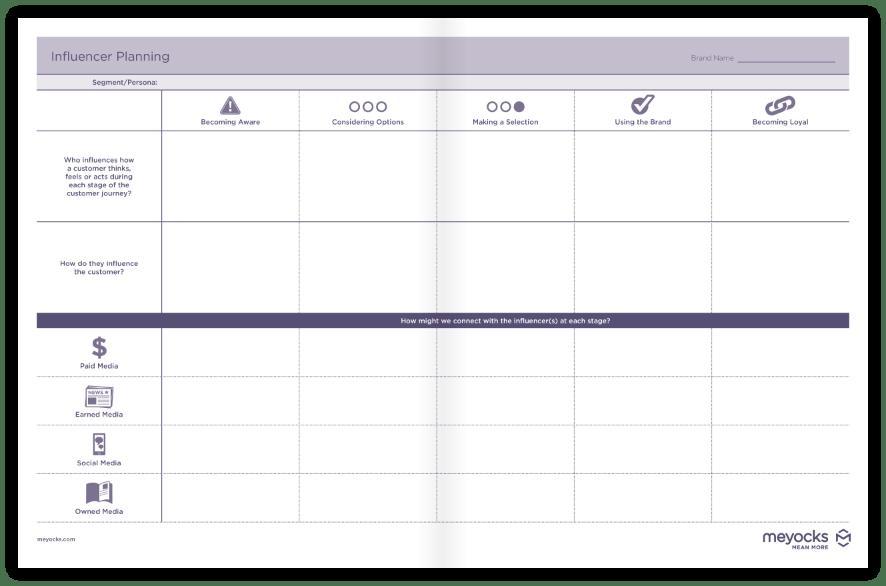 Influencer Planning