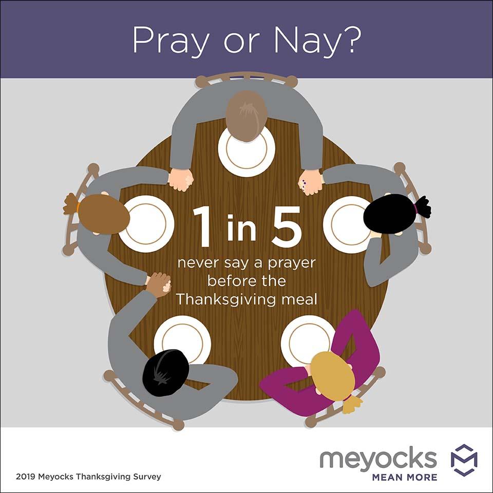 Thanksgiving prayers infographic